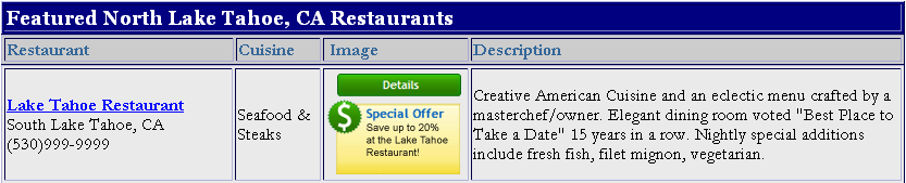 Restaurant Certificate Coupon Program
